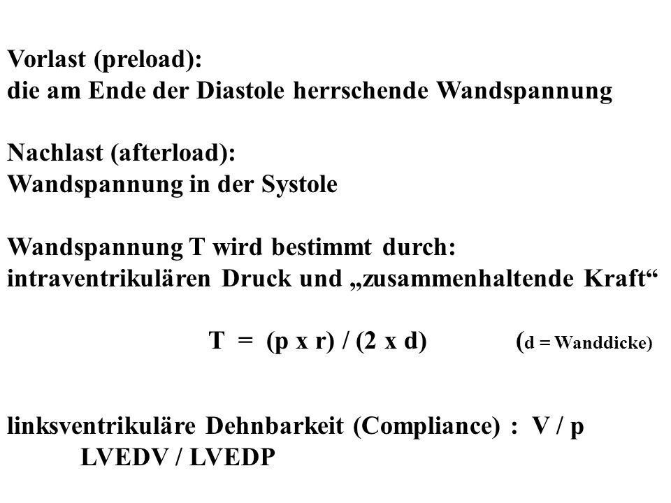 Vorlast (preload): die am Ende der Diastole herrschende Wandspannung. Nachlast (afterload): Wandspannung in der Systole.