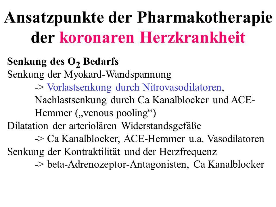 Ansatzpunkte der Pharmakotherapie der koronaren Herzkrankheit