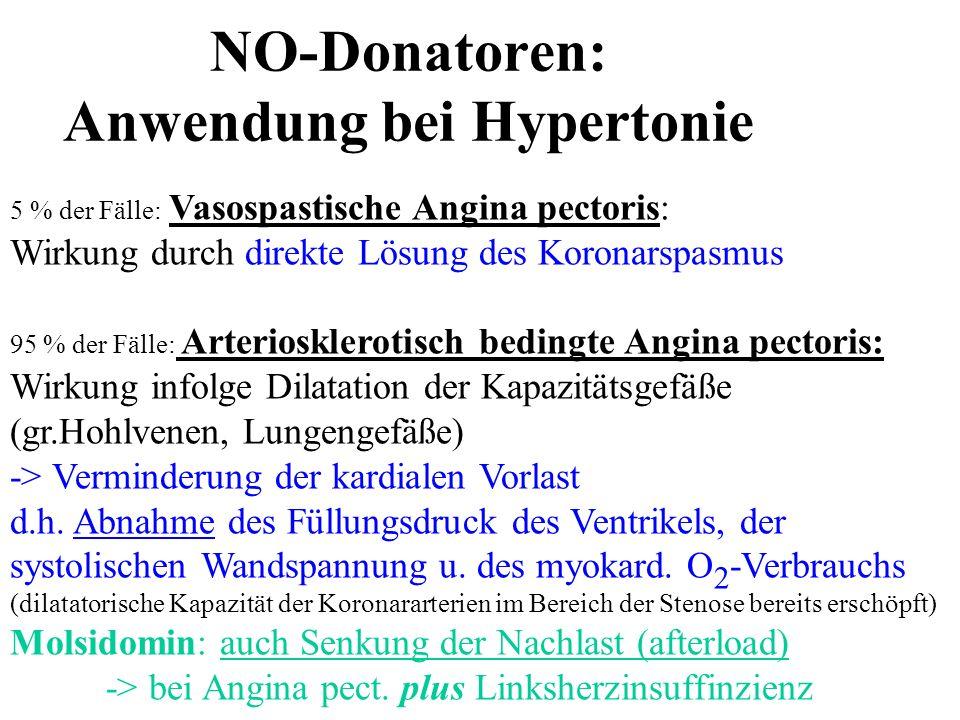 NO-Donatoren: Anwendung bei Hypertonie