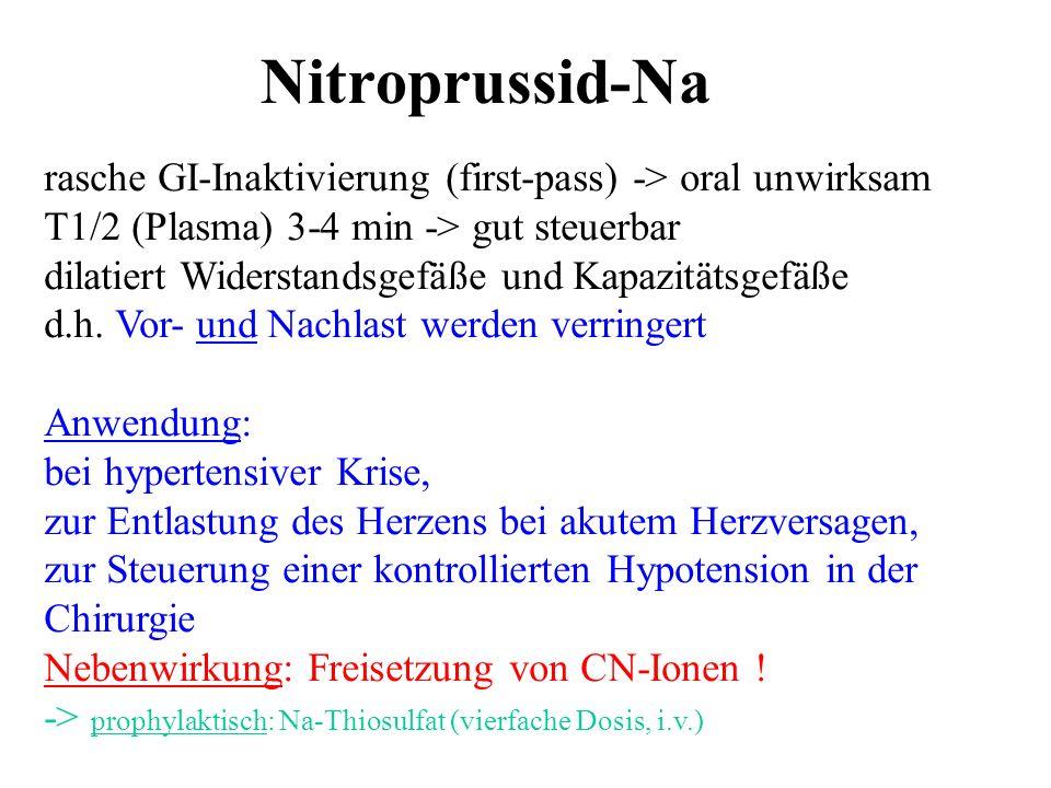 Nitroprussid-Narasche GI-Inaktivierung (first-pass) -> oral unwirksam. T1/2 (Plasma) 3-4 min -> gut steuerbar.