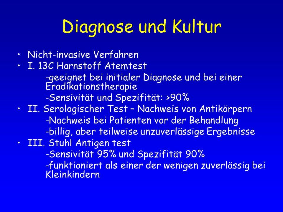Diagnose und Kultur Nicht-invasive Verfahren I. 13C Harnstoff Atemtest