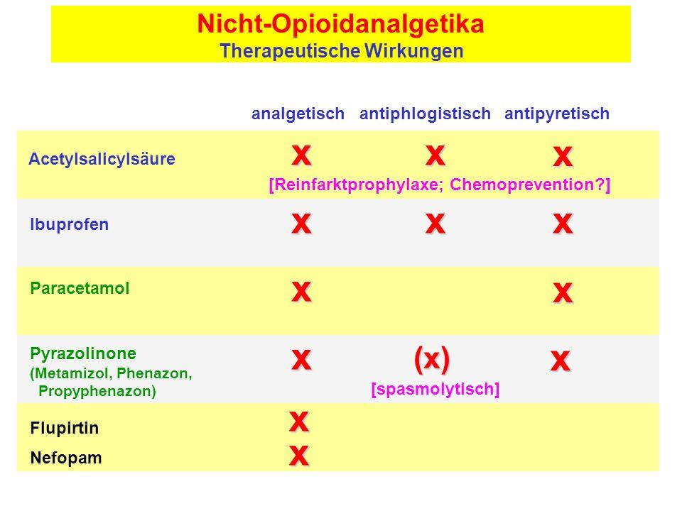 Nicht-Opioidanalgetika Therapeutische Wirkungen