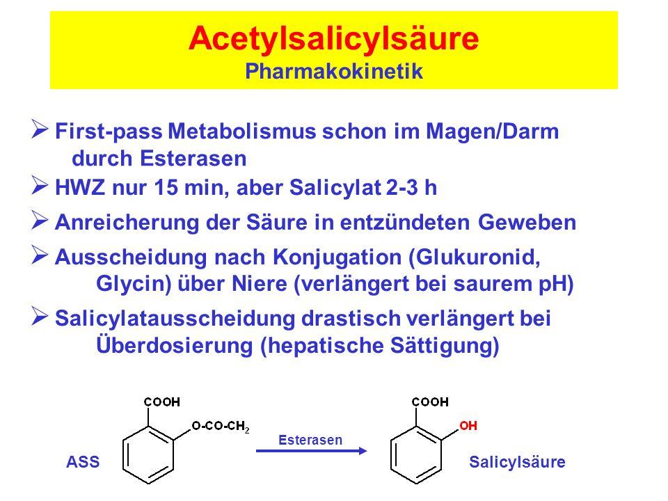 Acetylsalicylsäure Pharmakokinetik