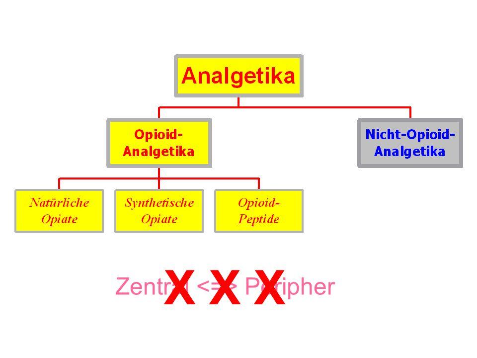 X X X Zentral <=> Peripher