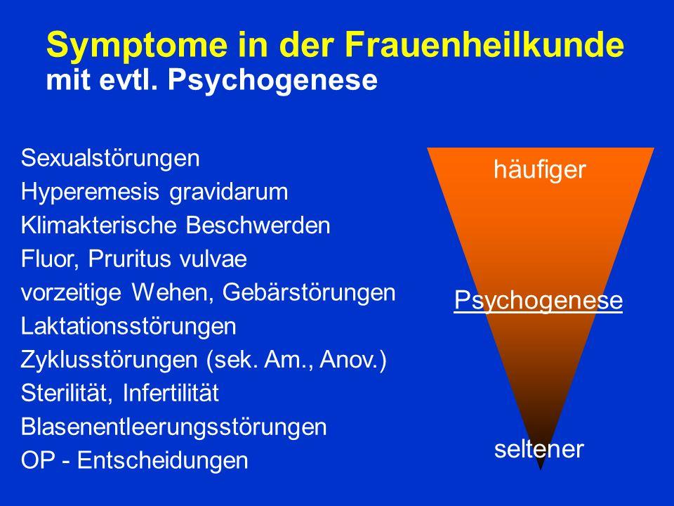 Symptome in der Frauenheilkunde