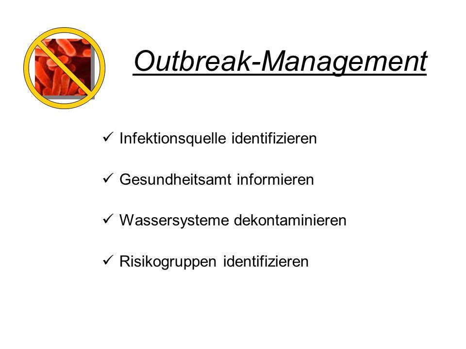 Outbreak-Management Infektionsquelle identifizieren