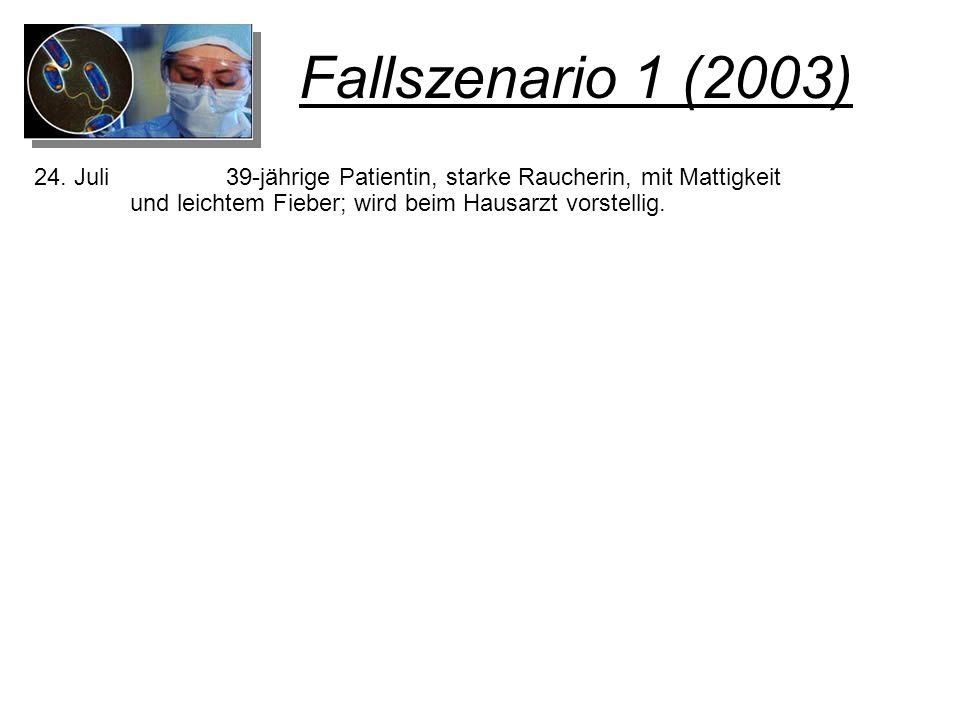 Fallszenario 1 (2003) 24.