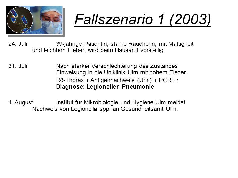 Fallszenario 1 (2003)24. Juli 39-jährige Patientin, starke Raucherin, mit Mattigkeit und leichtem Fieber; wird beim Hausarzt vorstellig.