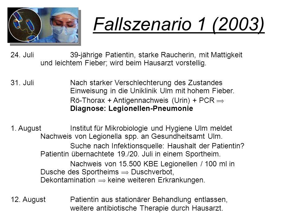 Fallszenario 1 (2003) 24. Juli 39-jährige Patientin, starke Raucherin, mit Mattigkeit und leichtem Fieber; wird beim Hausarzt vorstellig.