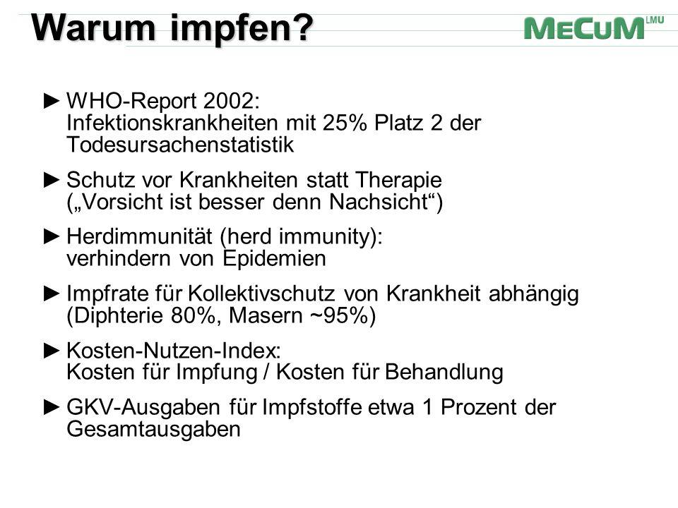Warum impfen WHO-Report 2002: Infektionskrankheiten mit 25% Platz 2 der Todesursachenstatistik.