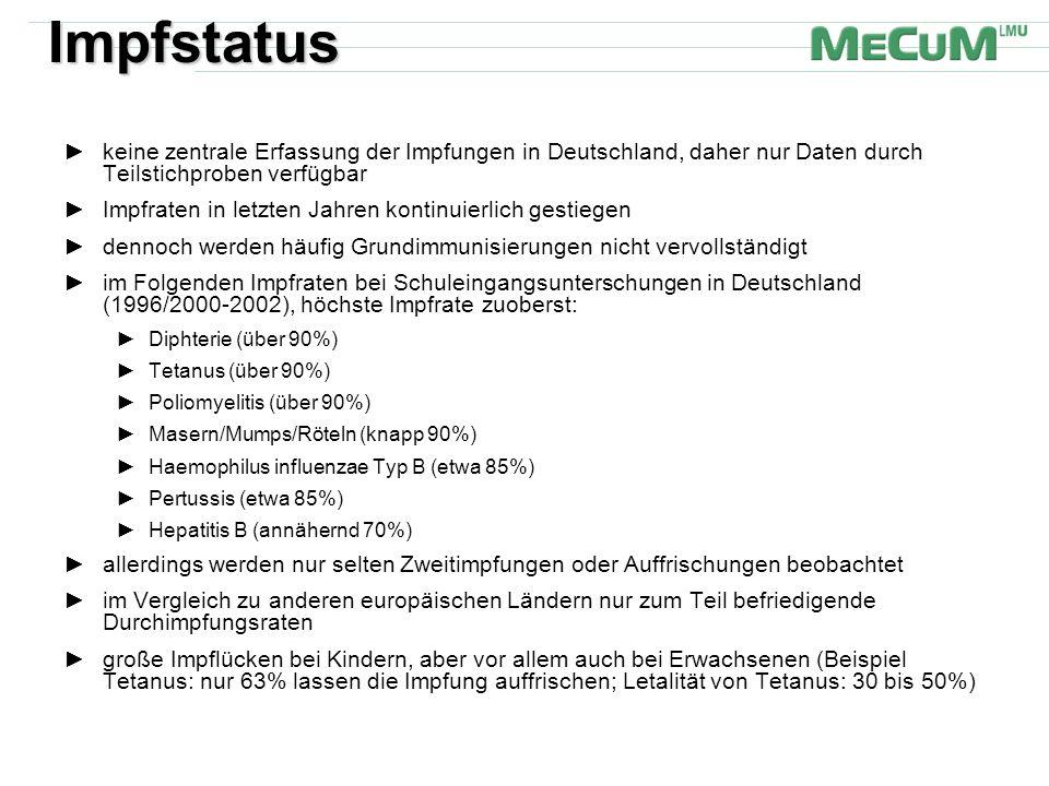 Impfstatus keine zentrale Erfassung der Impfungen in Deutschland, daher nur Daten durch Teilstichproben verfügbar.