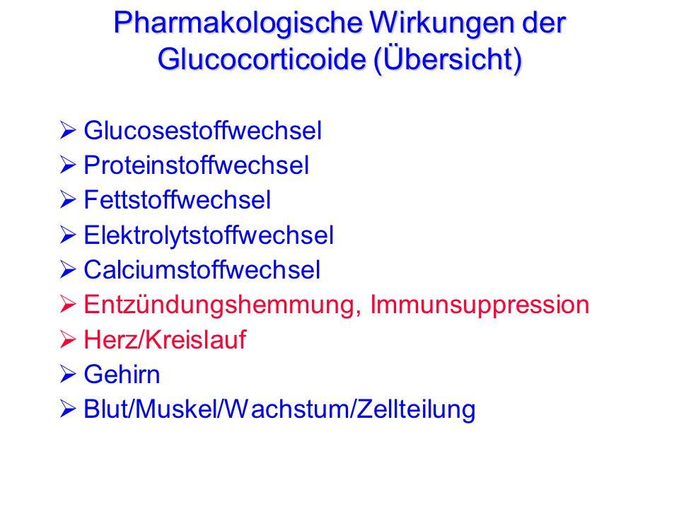 Pharmakologische Wirkungen der Glucocorticoide (Übersicht)