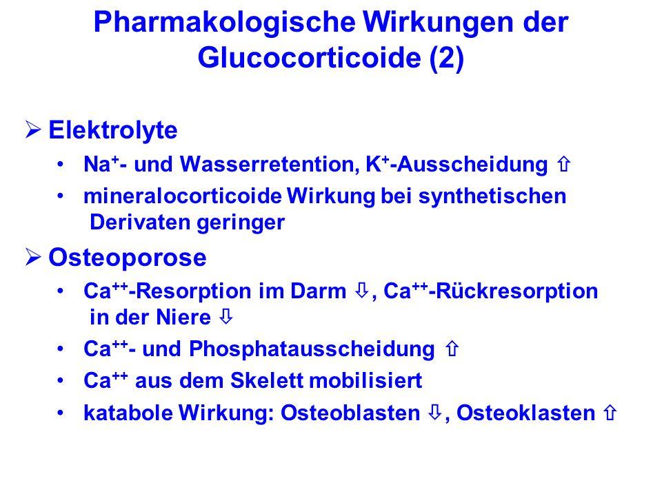 Pharmakologische Wirkungen der Glucocorticoide (2)
