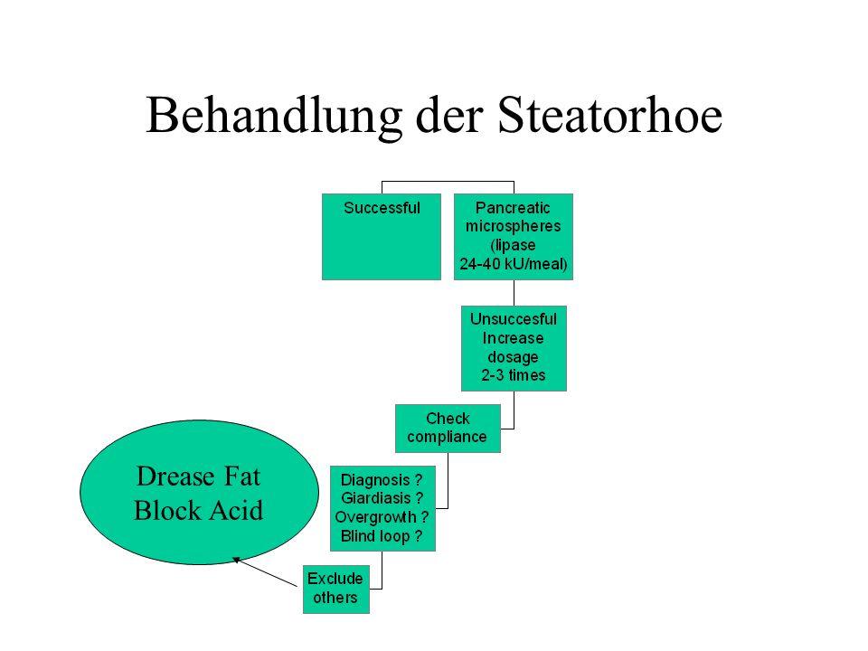 Behandlung der Steatorhoe