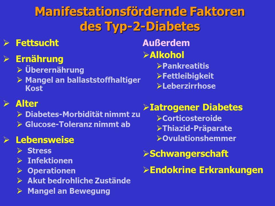 Manifestationsfördernde Faktoren des Typ-2-Diabetes