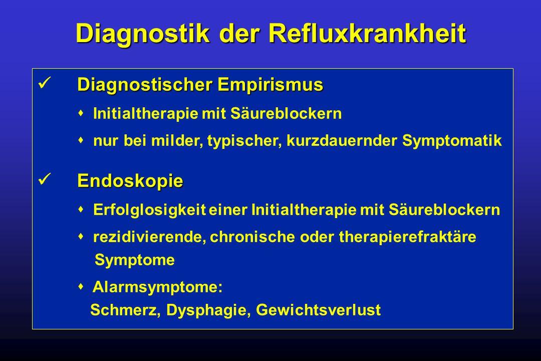 Diagnostik der Refluxkrankheit
