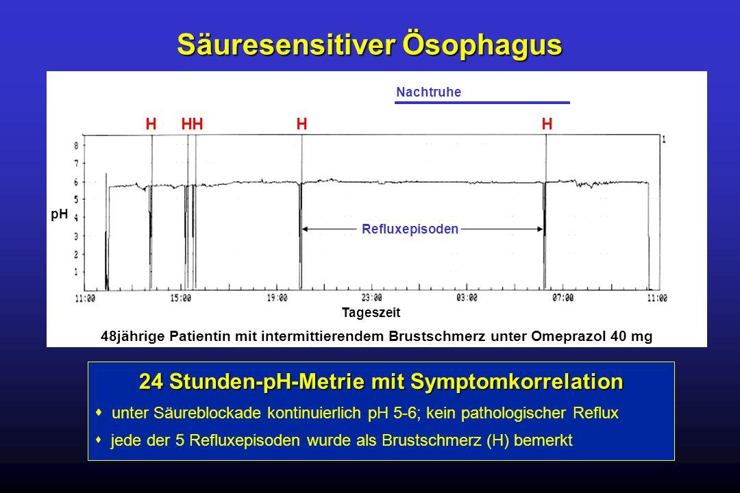 Säuresensitiver Ösophagus 24 Stunden-pH-Metrie mit Symptomkorrelation
