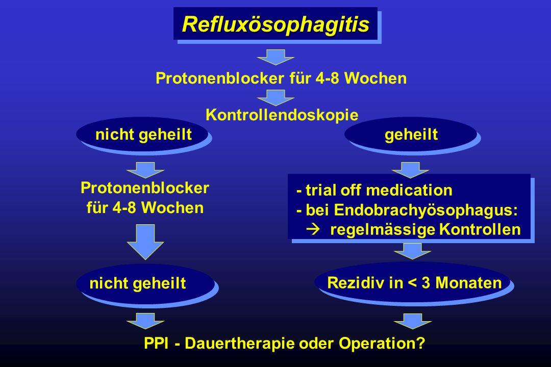 Refluxösophagitis Protonenblocker für 4-8 Wochen Kontrollendoskopie