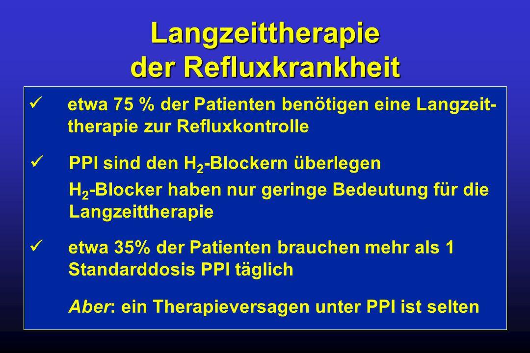 Langzeittherapie der Refluxkrankheit