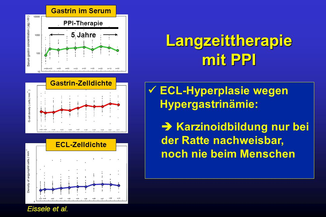 Langzeittherapie mit PPI