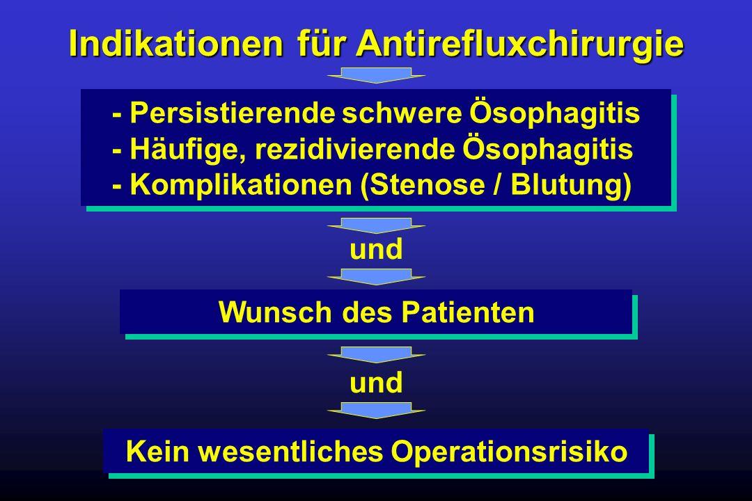 Indikationen für Antirefluxchirurgie