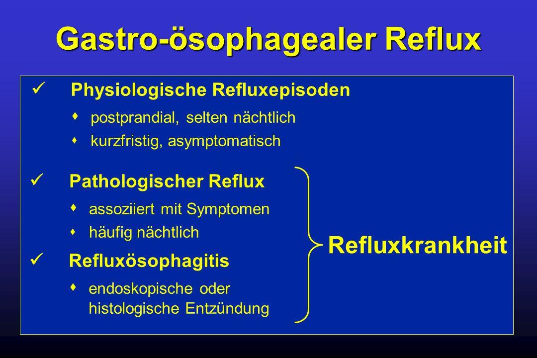 Gastro-ösophagealer Reflux