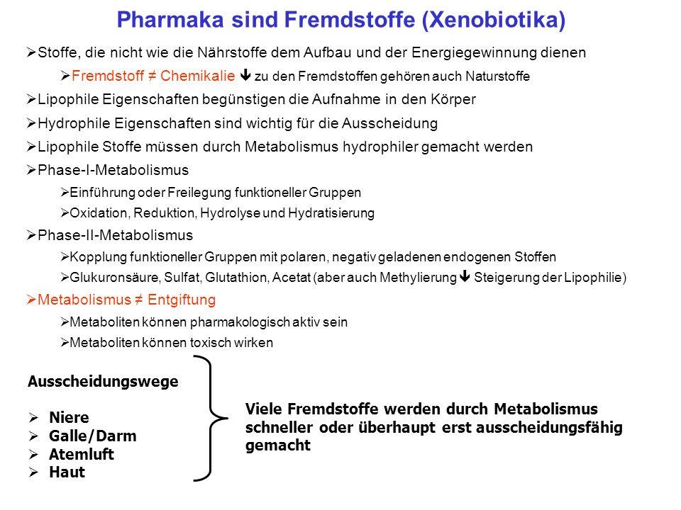 Pharmaka sind Fremdstoffe (Xenobiotika)