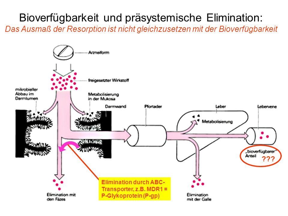 Bioverfügbarkeit und präsystemische Elimination: