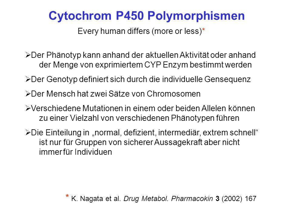 Cytochrom P450 Polymorphismen