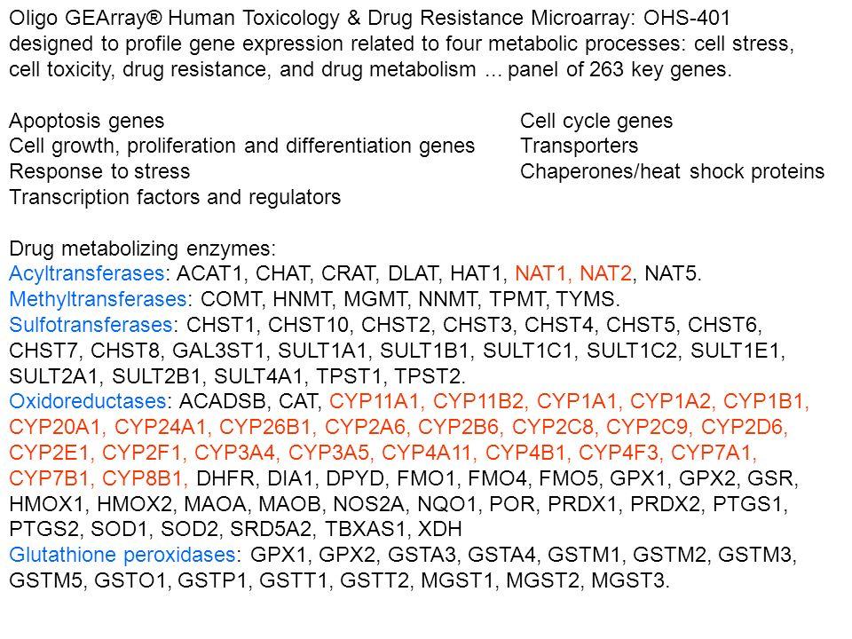 Oligo GEArray® Human Toxicology & Drug Resistance Microarray: OHS-401