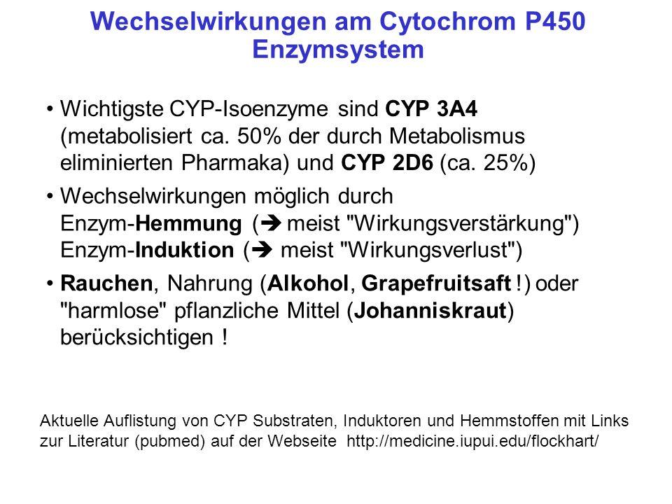 Wechselwirkungen am Cytochrom P450 Enzymsystem