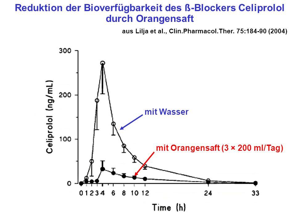 Reduktion der Bioverfügbarkeit des ß-Blockers Celiprolol durch Orangensaft