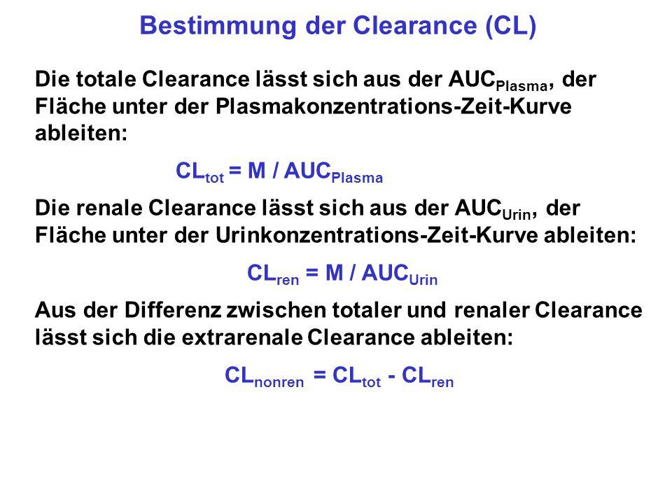 Bestimmung der Clearance (CL) CLnonren = CLtot - CLren