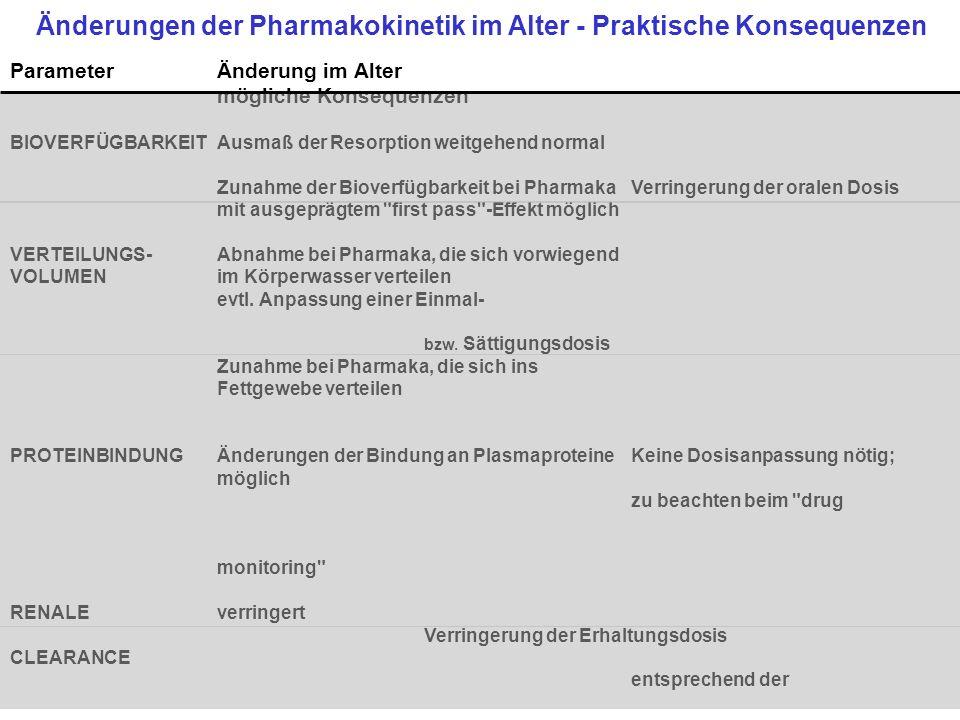 Änderungen der Pharmakokinetik im Alter - Praktische Konsequenzen