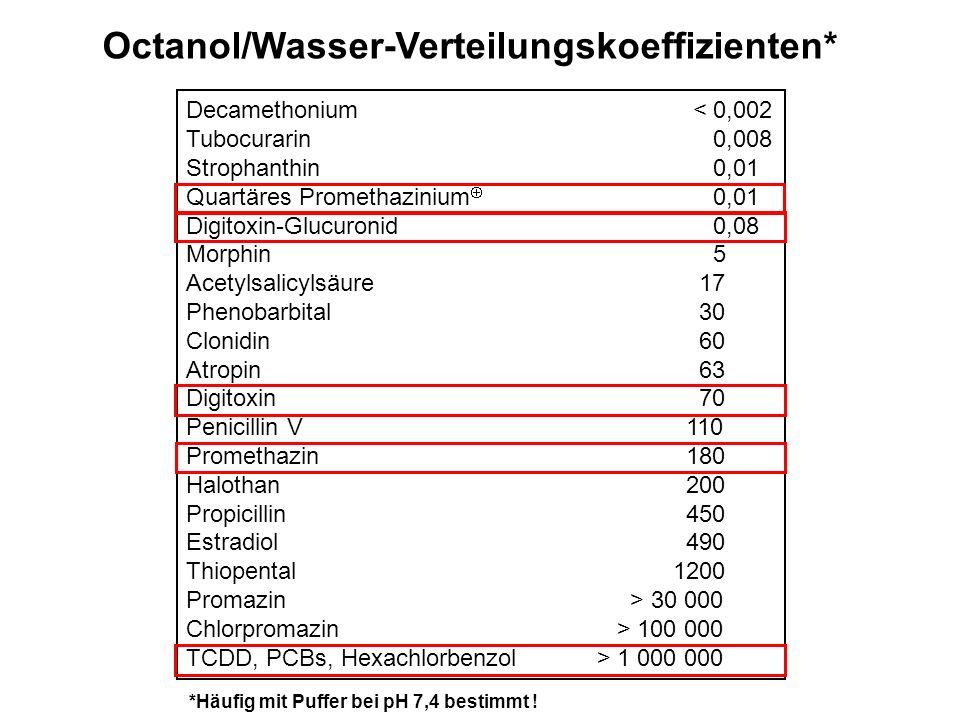 Octanol/Wasser-Verteilungskoeffizienten*