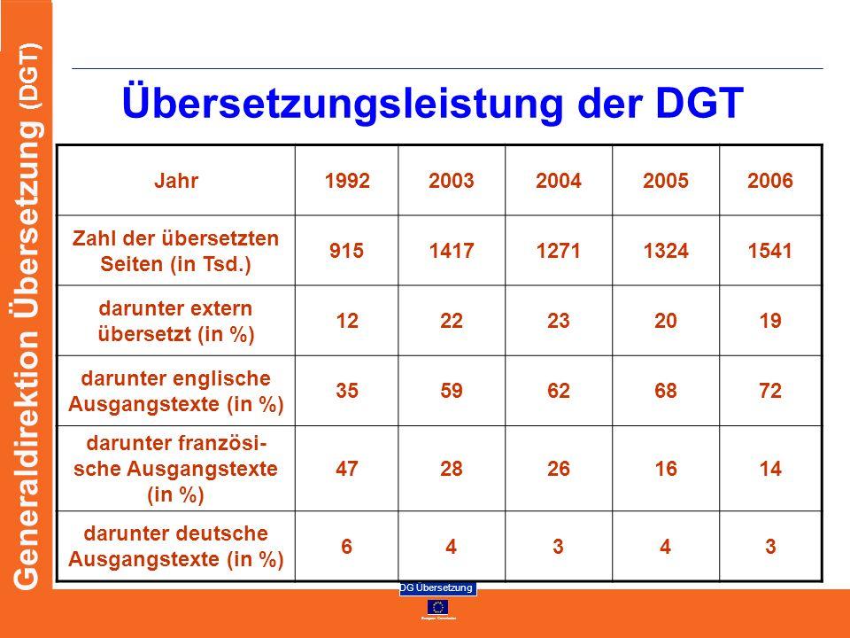 Übersetzungsleistung der DGT