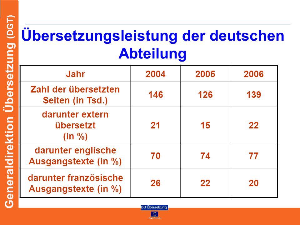 Übersetzungsleistung der deutschen Abteilung