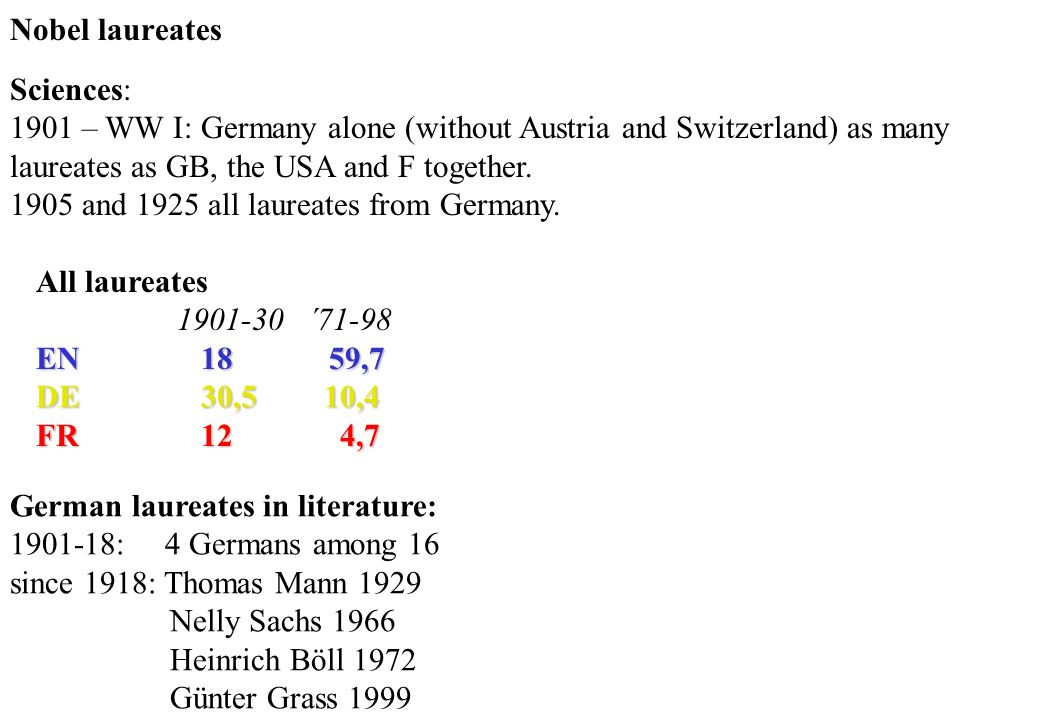 Nobel laureatesSciences: 1901 – WW I: Germany alone (without Austria and Switzerland) as many laureates as GB, the USA and F together.