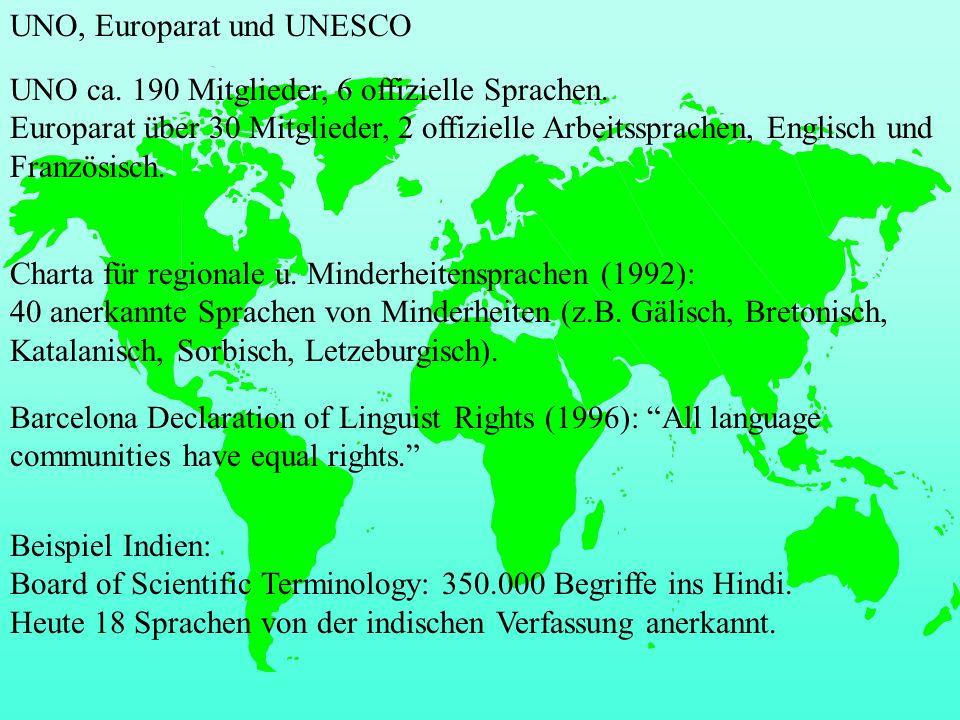 UNO, Europarat und UNESCO