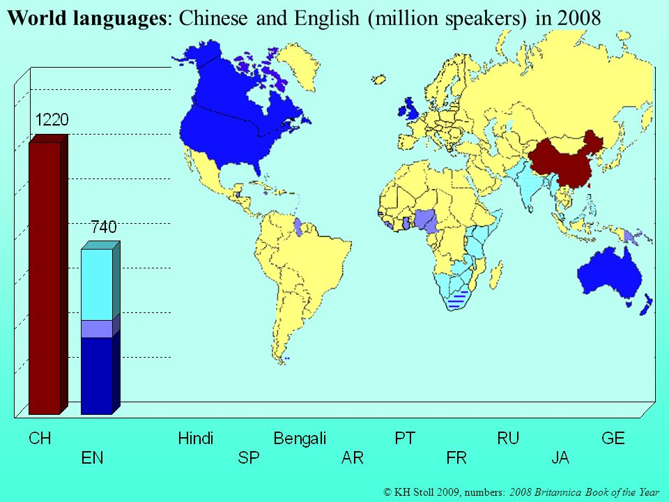 World languages: Chinese and English (million speakers) in 2008