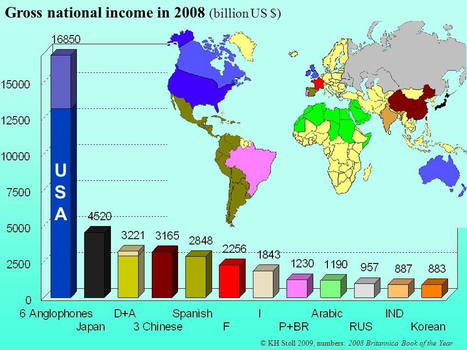 USA Gross national income in 2008 (billion US $)