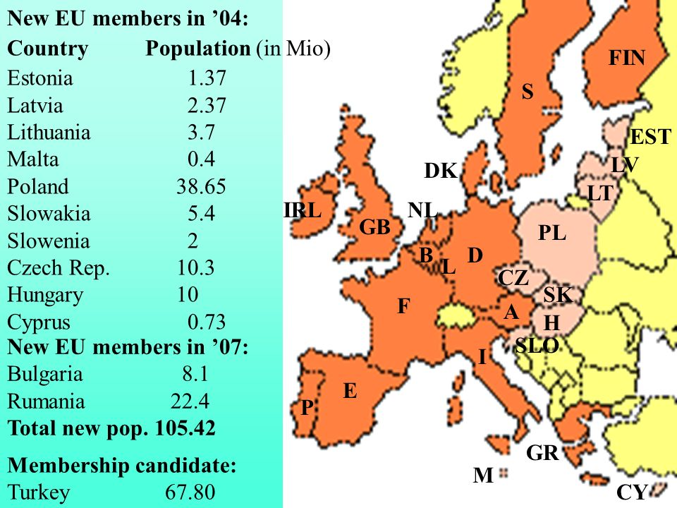 New EU members in '04: Country Population (in Mio) Estonia 1.37. Latvia 2.37. Lithuania 3.7.