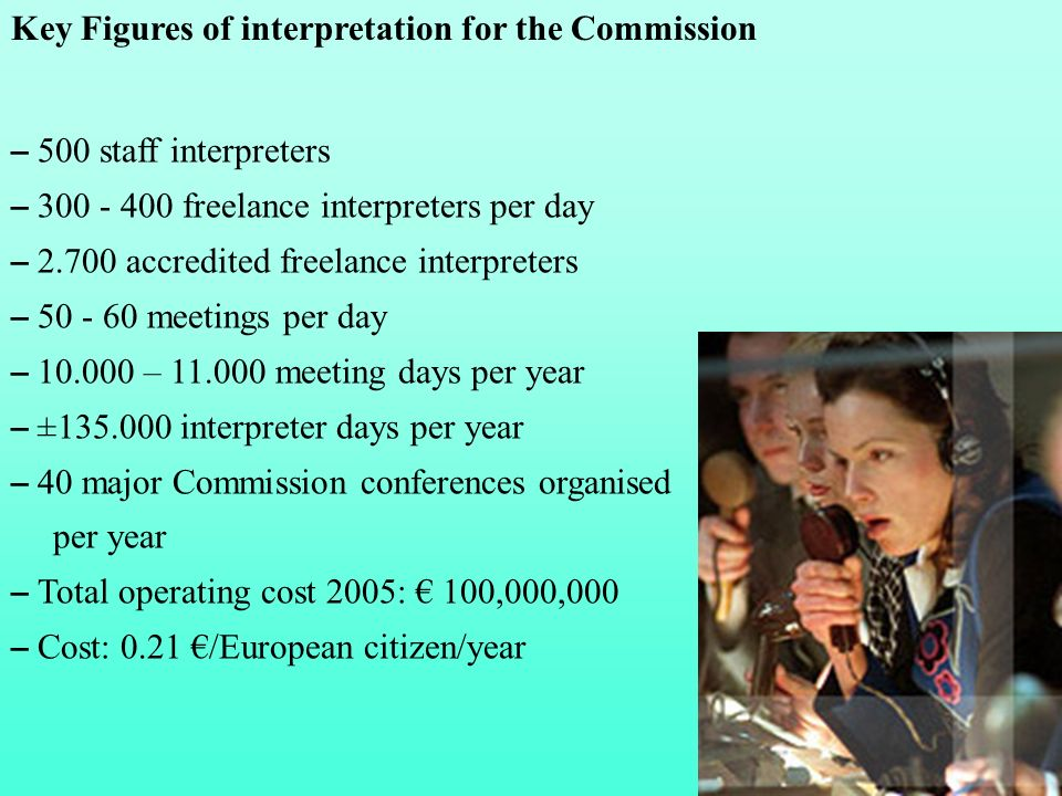Key Figures of interpretation for the Commission