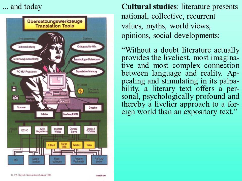 ... and today Cultural studies: literature presents national, collective, recurrent values, myths, world views, opinions, social developments:
