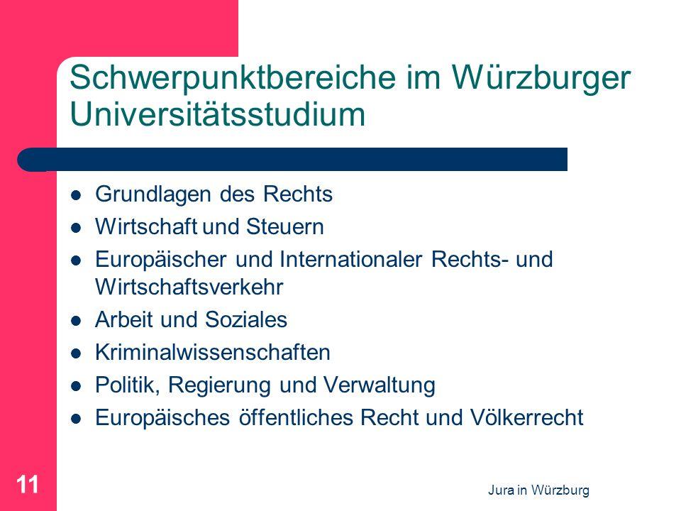 Schwerpunktbereiche im Würzburger Universitätsstudium