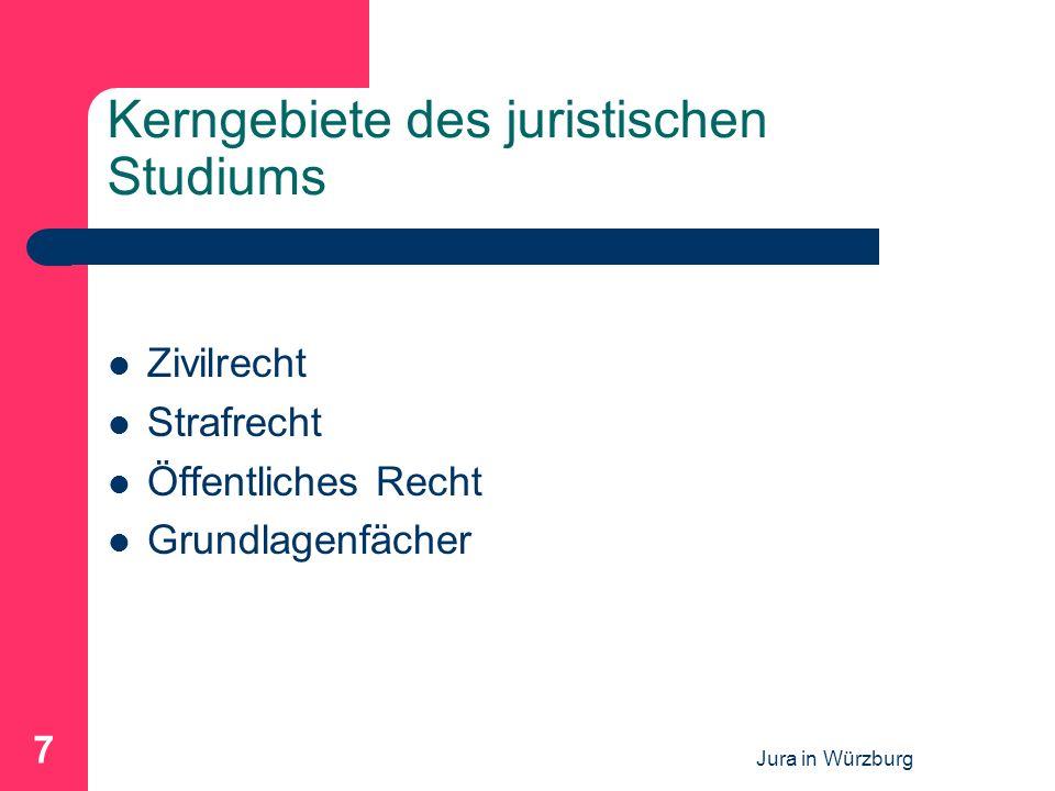 Kerngebiete des juristischen Studiums