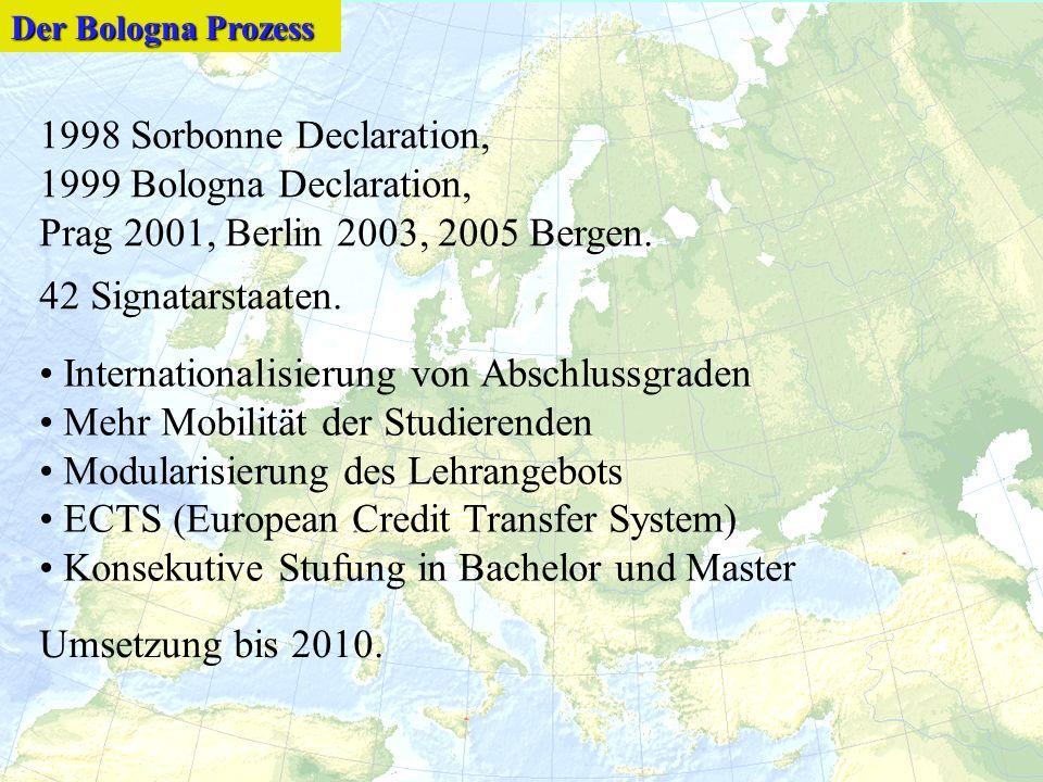 Internationalisierung von Abschlussgraden