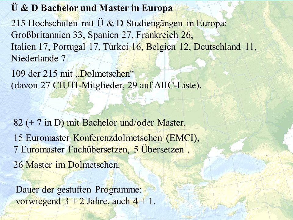 Ü & D Bachelor und Master in Europa