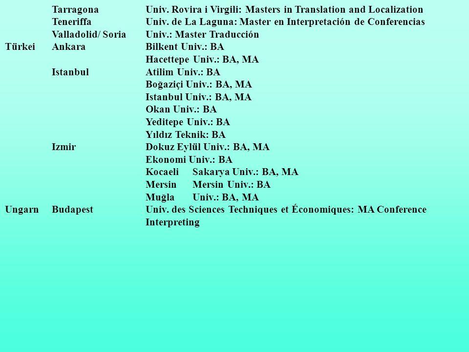 Tarragona Univ. Rovira i Virgili: Masters in Translation and Localization