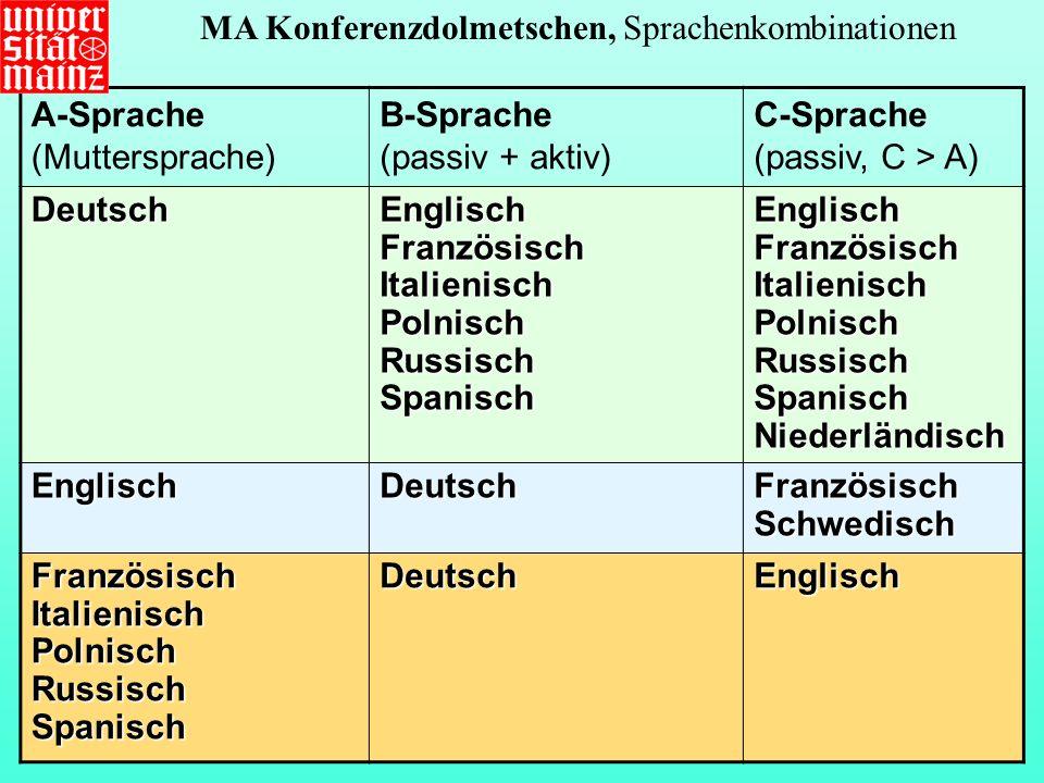 MA Konferenzdolmetschen, Sprachenkombinationen